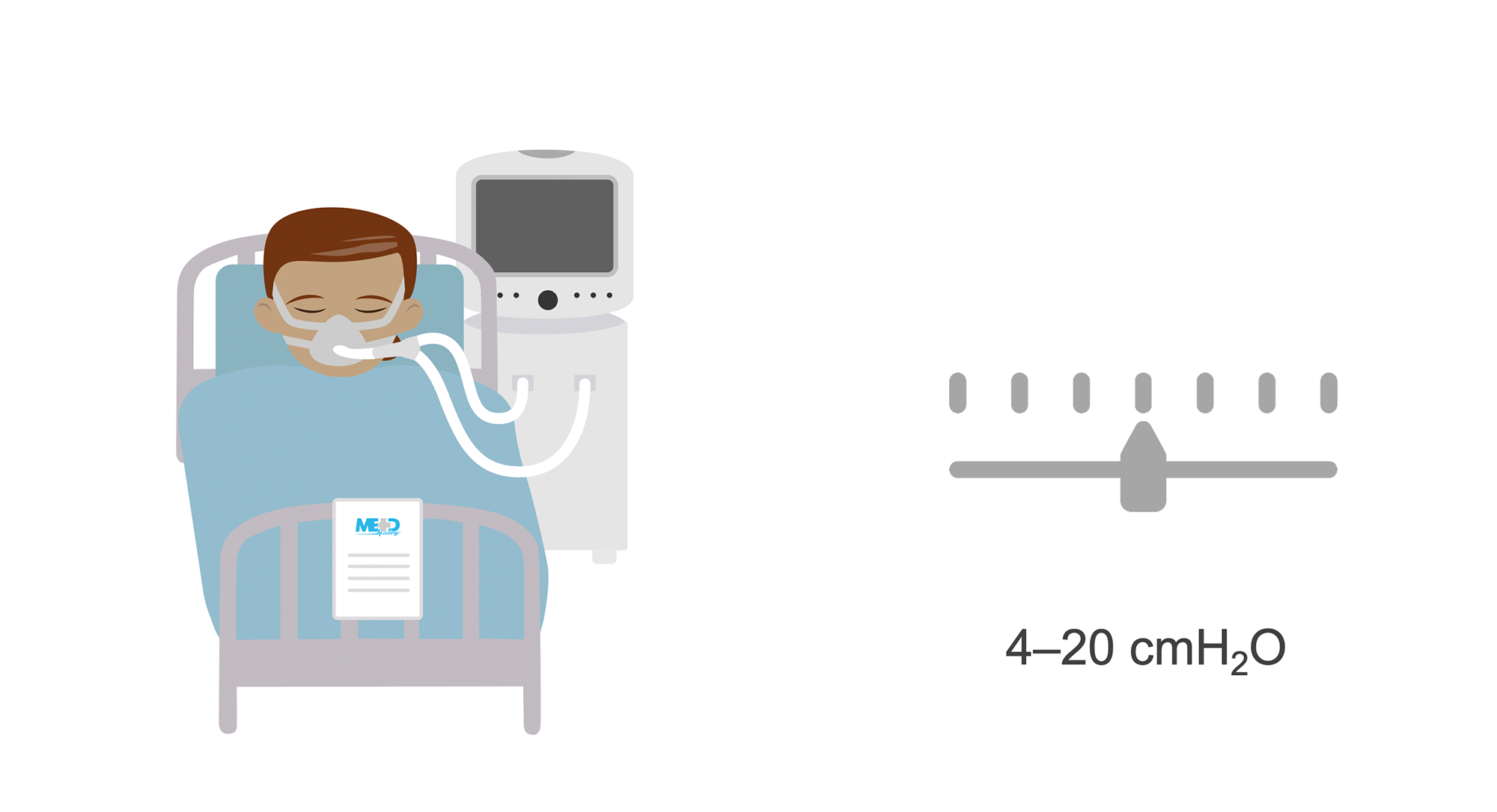 Patient in bed in sleep lab and scale of pressure titration for CPAP. Illustration.