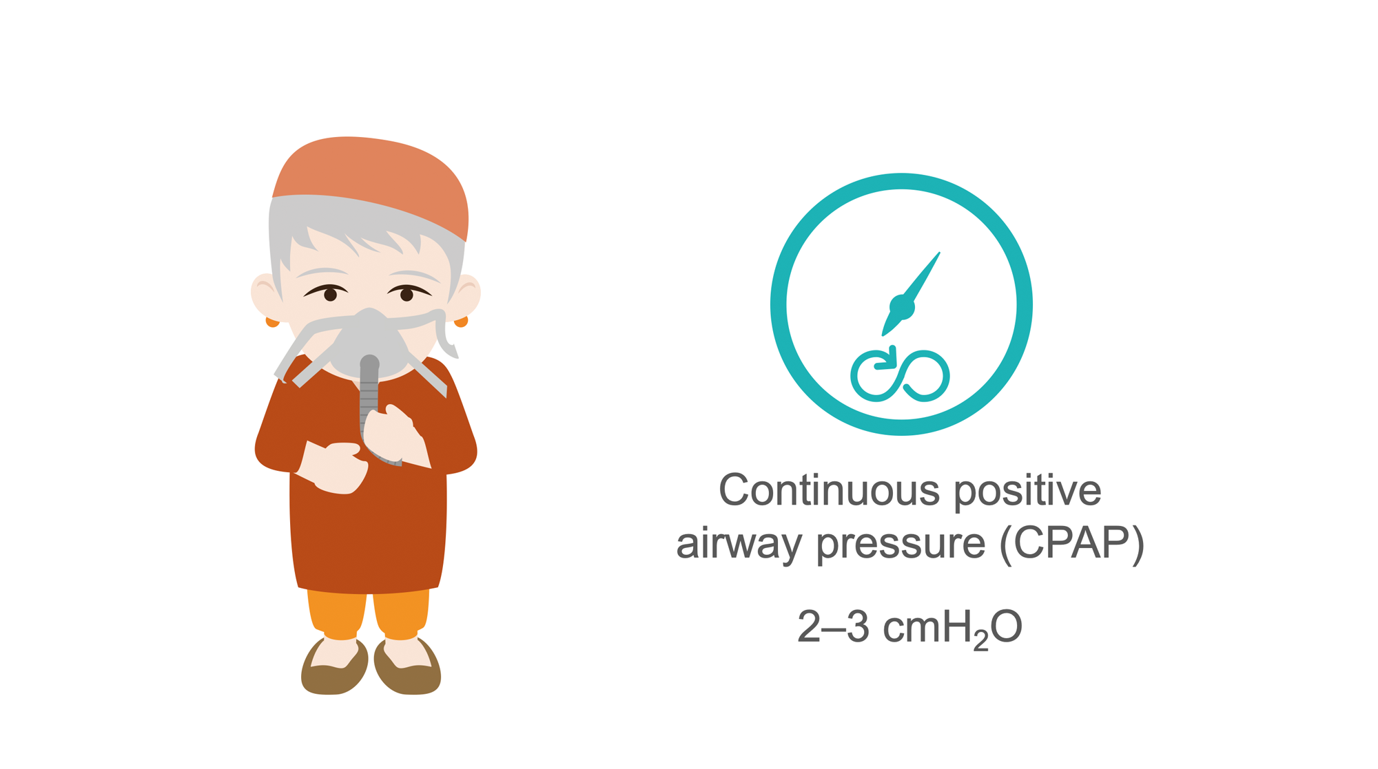 Older woman with grey hair and ventilator mast. Text and icon for setting of CPAP. Cartoon.