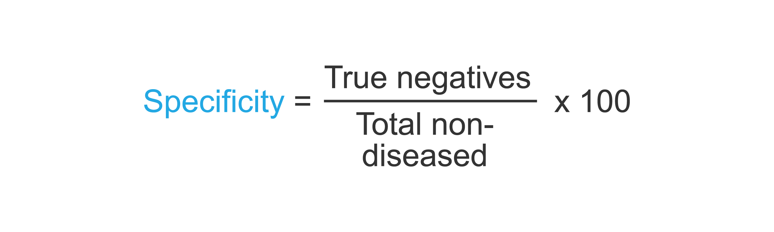 Equation to calculate specificity of a diagnostic test