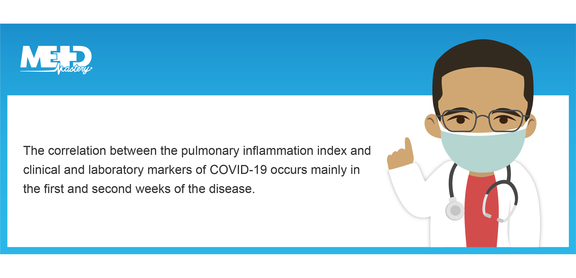 The correlation between the pulmonary inflammation index and clinical and laboratory markers of COVID-19 occurs mainly in the first and second weeks of the disease.