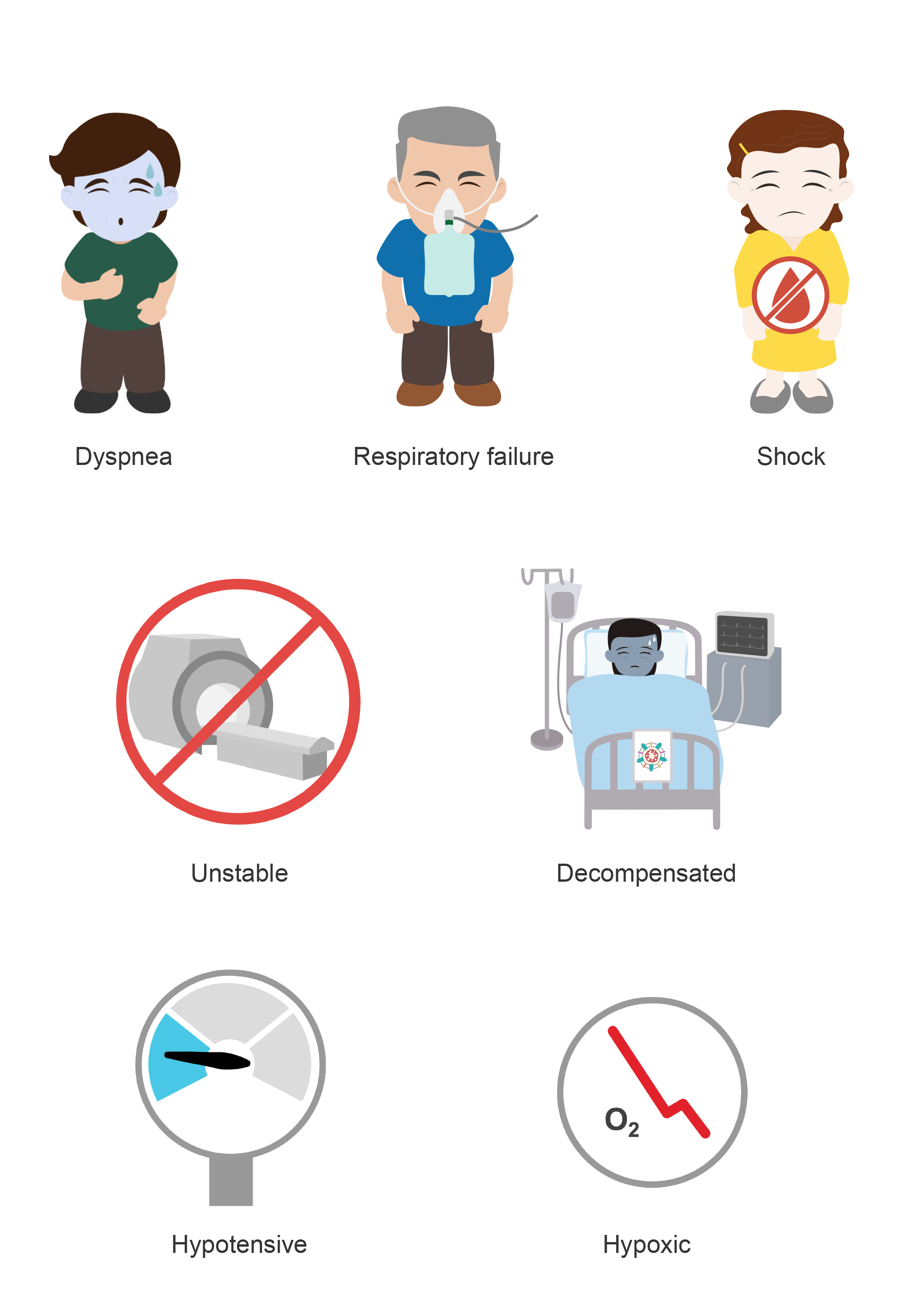 Multi-component illustration showing indication for lung us: blue-skinned patient, patient with oxygen mask, shocked patient, crossed-out CT scan, decompensated patient, pressure barometer, and low oxygen level symbol.
