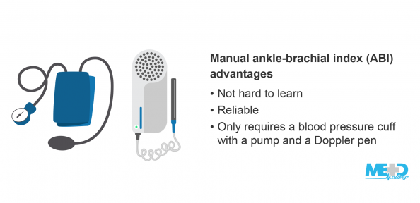 Blood pressure cuff with pump and Doppler pen beside a list of manual ankle-brachial index (ABI) advantages. Illustration.