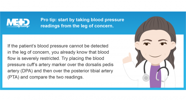 Pro tip: start by taking blood pressure readings from the leg of concern. If the patient's blood pressure cannot be detected in the leg of concern, you already know that blood flow is severely restricted. Try placing the blood pressure cuff's artery marker over the dorsalis pedis artery (DPA) and then over the posterior tibial artery (PTA) and compare the two readings. Medmastery note.