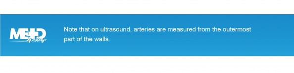 Note that on ultrasound, arteries are measured from the outermost part of the walls. Medmastery note.