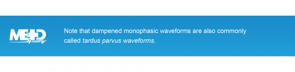 Note that dampened monophasic waveforms are also commonly called tardus parvus waveforms. Medmastery note.